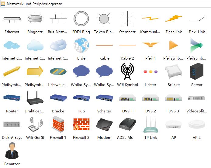 Detailed Netzwerk Diagram Symbols