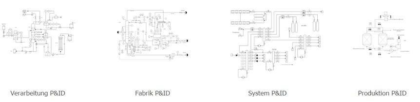 Beispiele für R&I-Fließschema(PID)