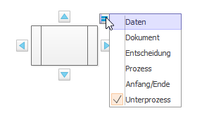 Predefined process shape