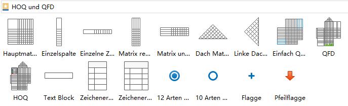 QFD Symbole