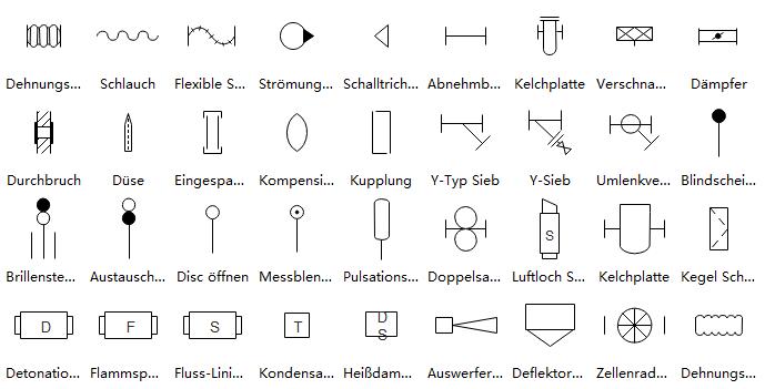 Symbole für R&I-Fließschema