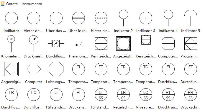 PID Symbole - Instrumente