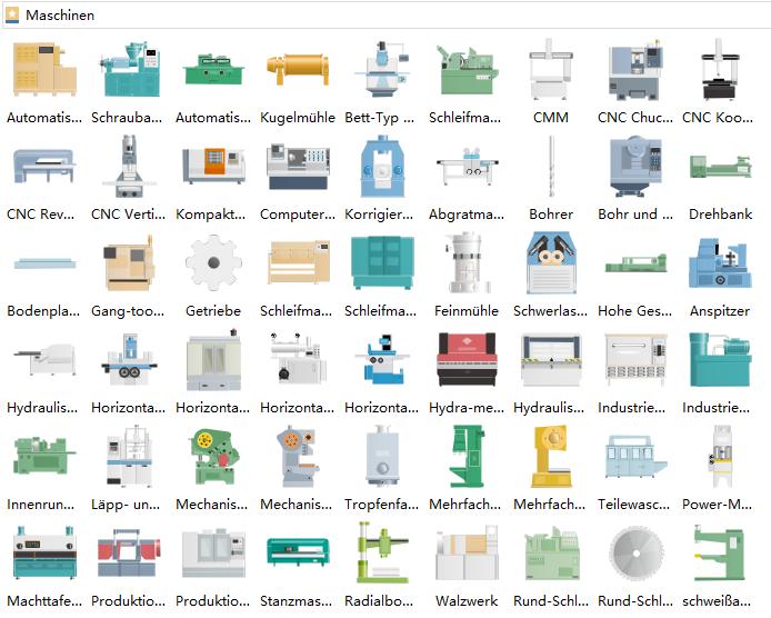 PID Maschine Symbole