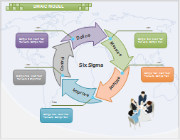 Six Sigma DMAIC Beispiel