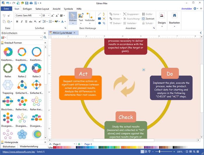 PDCA-Zyklus Software