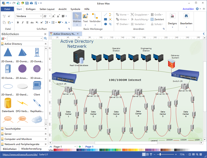 Diagramming Software | Active Directory Diagramming Software