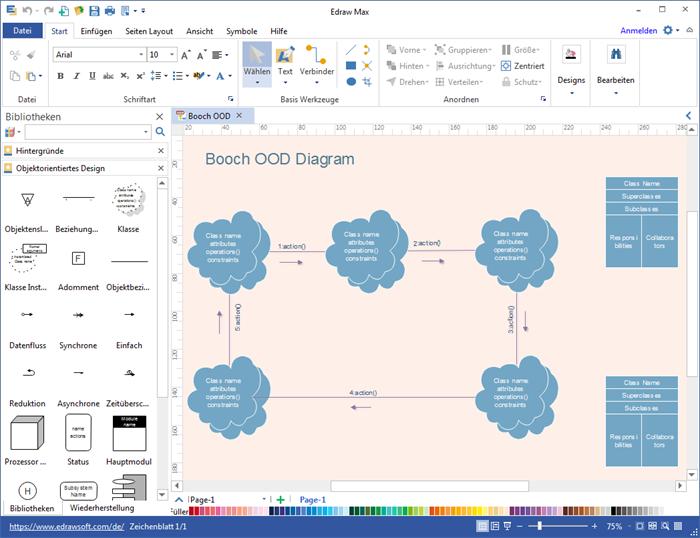Booch OOD Software