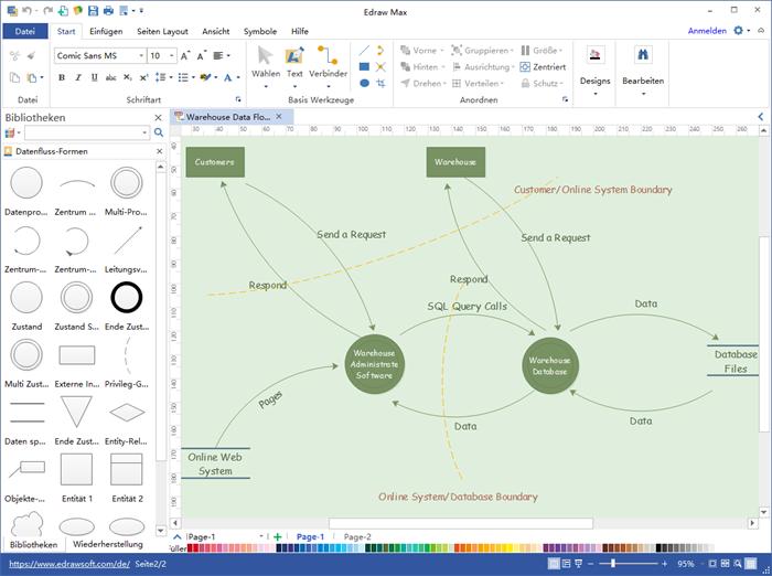 Datenflussplan Software