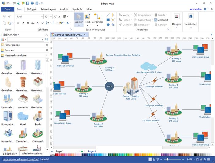 Netzwerkstandort Kartierung Software