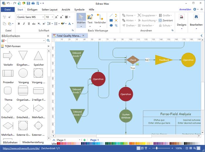 TQM Diagramm Software