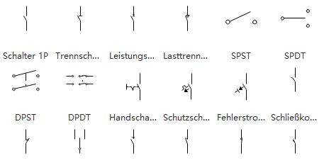 Switch Symbols