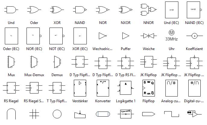 Elektrische Symbole - Analog/Digital-Logik