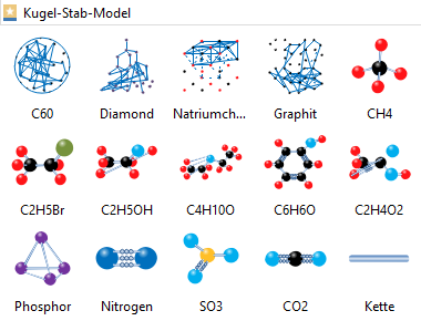 Molekulares Modell Elemente