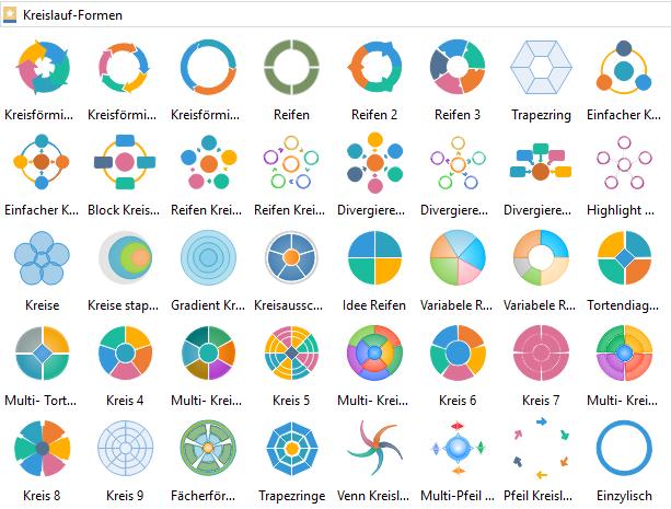 Kreislauf-Diagramm Elemente