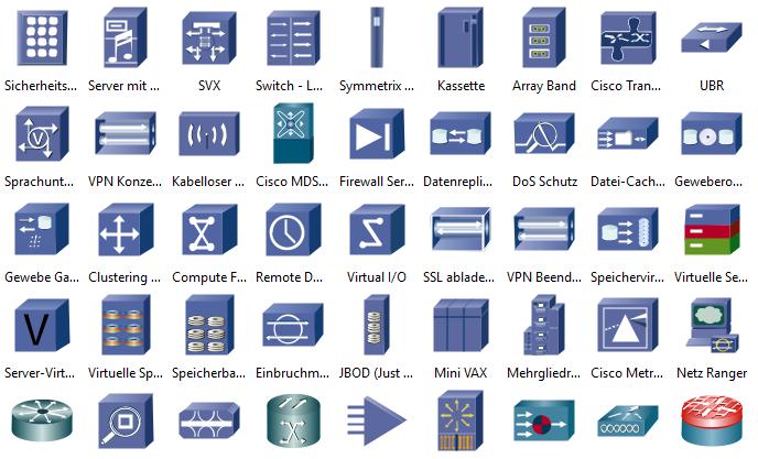 Detail Cisco Produkt Symbole