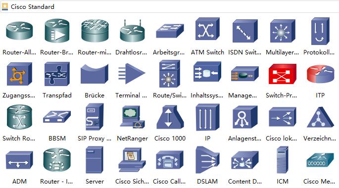 Cisco Netzwerk Elemente