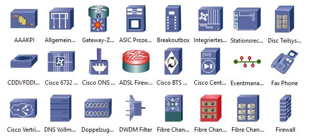 Cisco Produkt Symbole