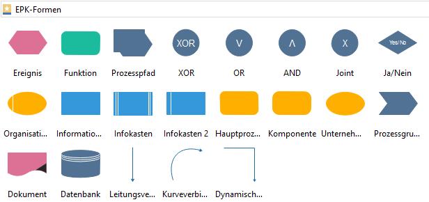 EPK-Diagramm Elemente