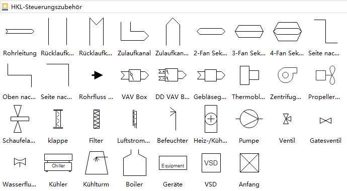 Grundlegende Symbole für Planung der HLK-Anlagen und Verwendung