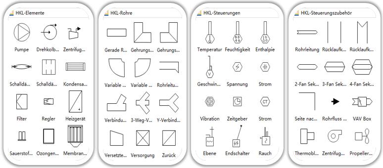 HLK Symbole