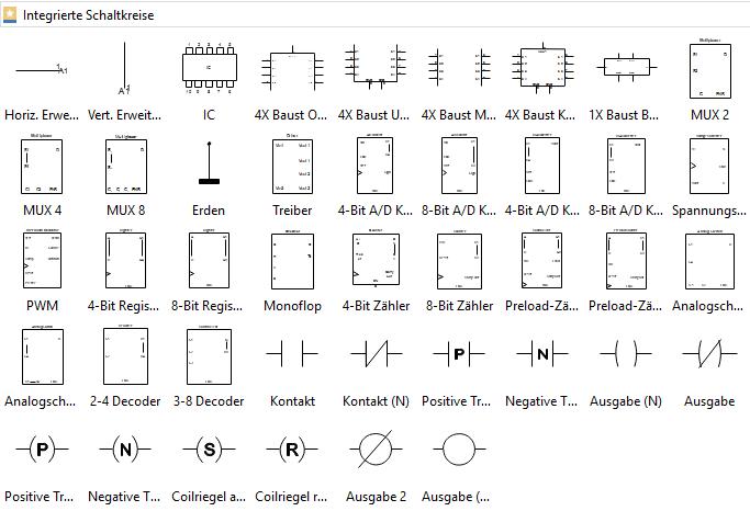 Elektrische Symbole - Integrierte Schaltkreise