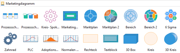 Marketingdiagramm Shapes