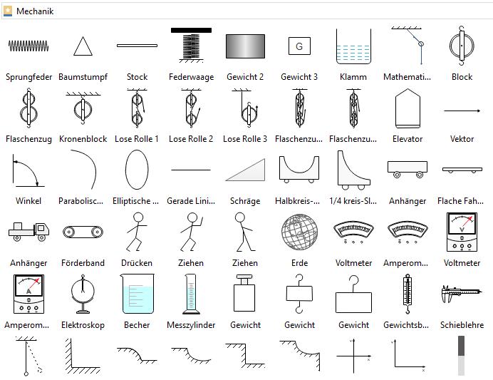 Mechanik Symbole