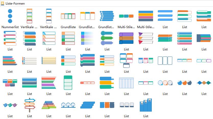 Liste Shapes