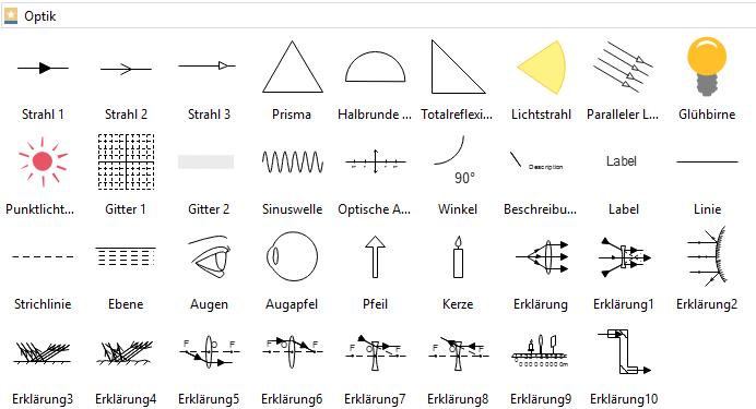 Symbole in optischen Abbildung