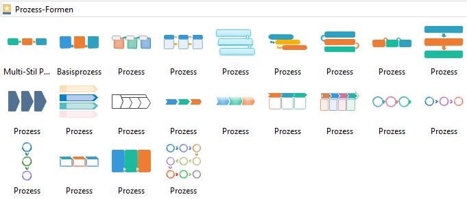 Symbole für Prozessschritte