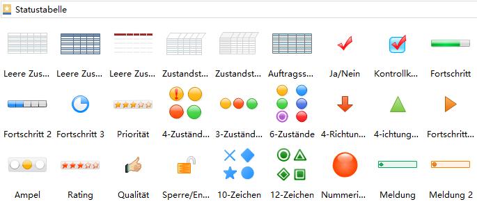 Statustabelle Symbole