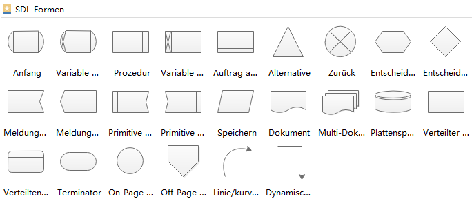 SDL-Diagramm Symbole