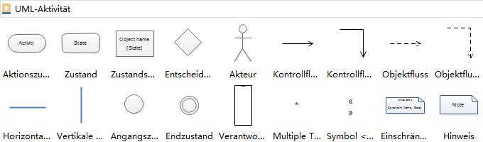 UML Aktivitätsdiagramm Symbole