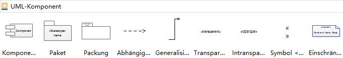 UML Komponentendiagramm Symbole