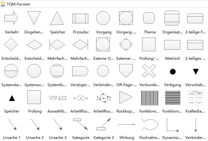Symbole für TQM-Diagramm