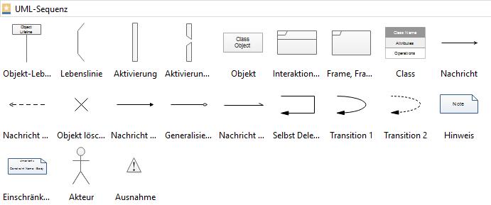 Symbole für UML Sequenzdiagramme