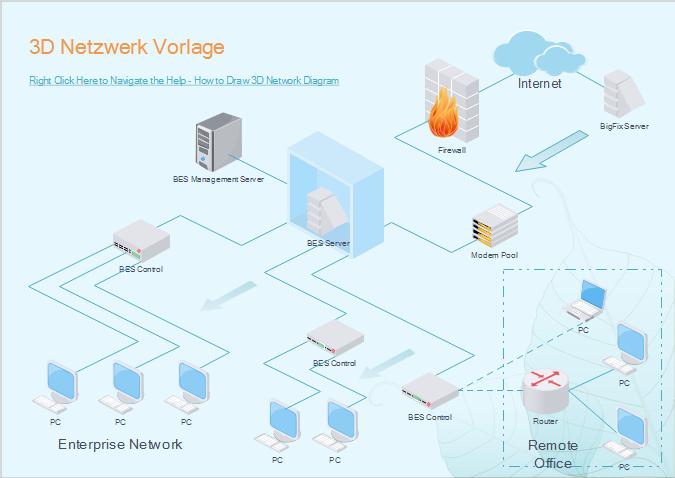 Netzwerk Vorlage