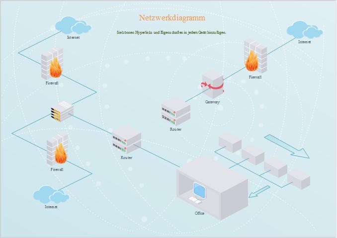 3D Netzwerk