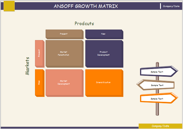 explain how the 'ansoff matrix' can Ansoff matrix and similar models produce a marketing strategy to ensure that products are best placed within the market and bring increased business revenue ansoff matrix is a marketing tool developed by h igor ansoff which can be used to assist a business in planning its marketing strategy.
