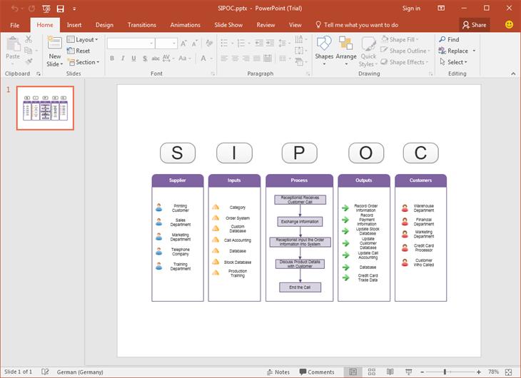 PowerPoint SIPOC Diagramm Vorlage