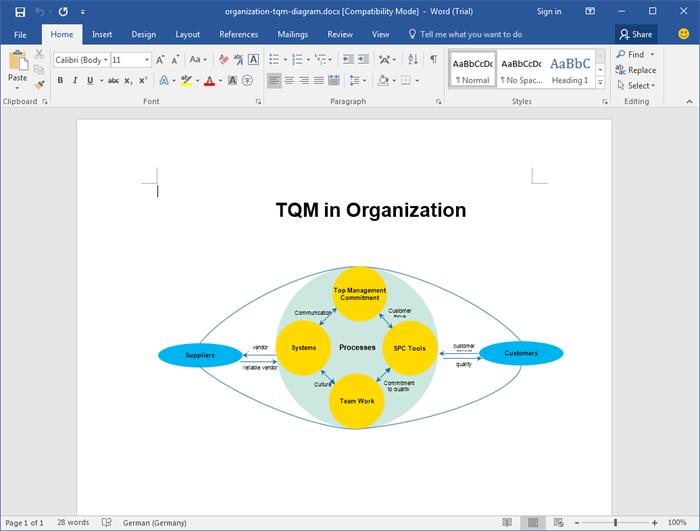 Word TQM-Diagramm Vorlagen