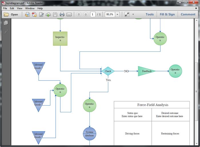 PDF TQM-Diagramm Vorlagen