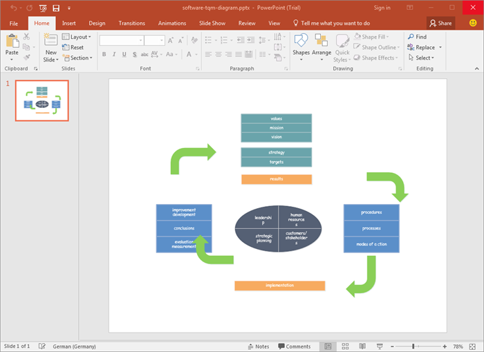 PowerPoint TQM-Diagramm Vorlagen