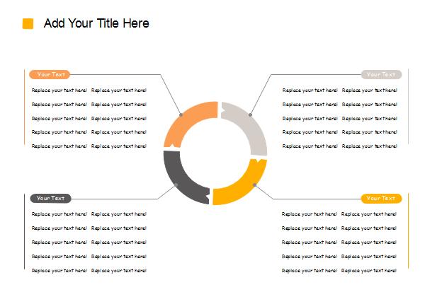 Ringdiagramm Analyse
