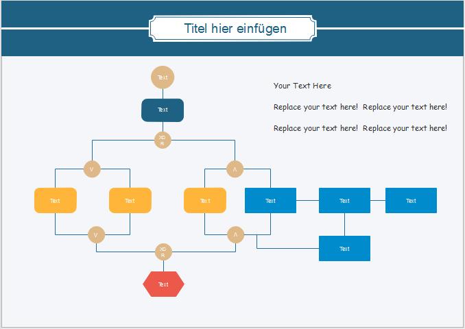 Fehlerbaumdiagramme