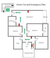 Haus-Notfallplan