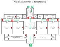 Bibliothek Evakuierungsplan