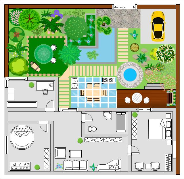 Edraw Gartendesigns Vorlagen