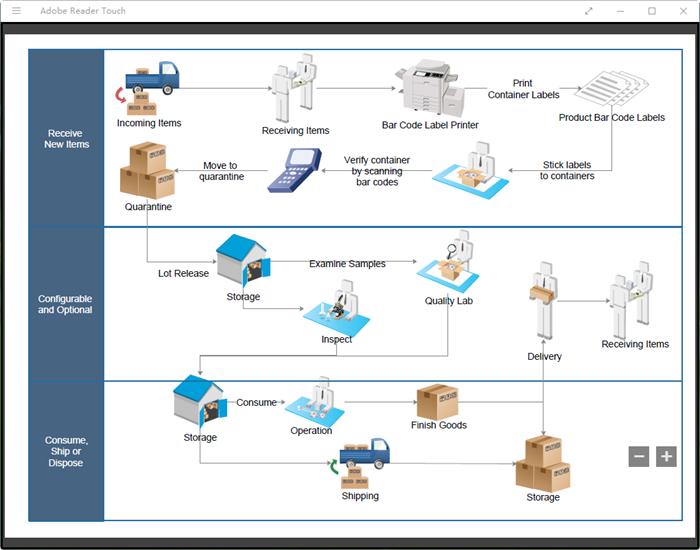 PDF Mind Map Beispiel