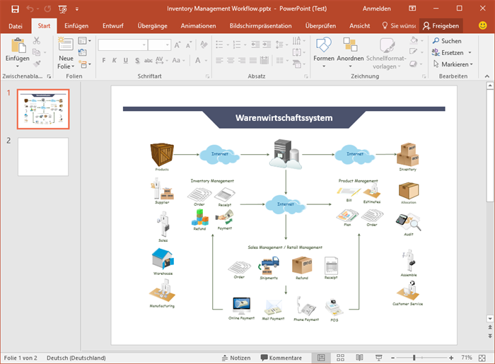 PowerPoint Arbeitsablauf-Diagramm Beispiel